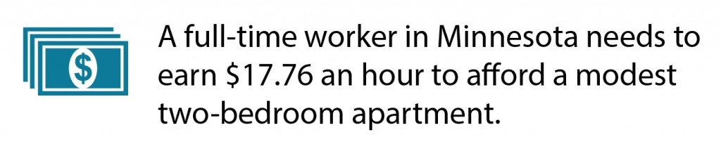 Graphic Full-time worker needs to earn $17.76 an hour to afford a modest two-bedroom apartment